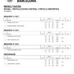 Joan-Fornos-Pistola-Fuego-Central